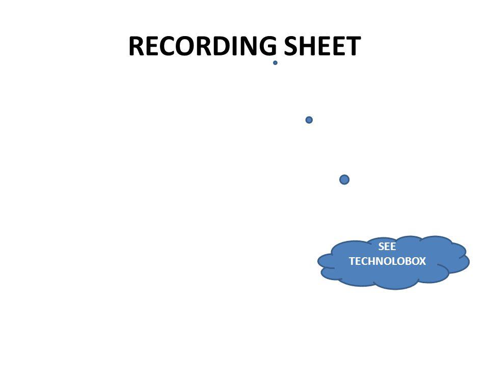 RECORDING SHEET SEE TECHNOLOBOX