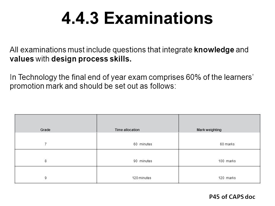 4.4.3 Examinations All examinations must include questions that integrate knowledge and values with design process skills.