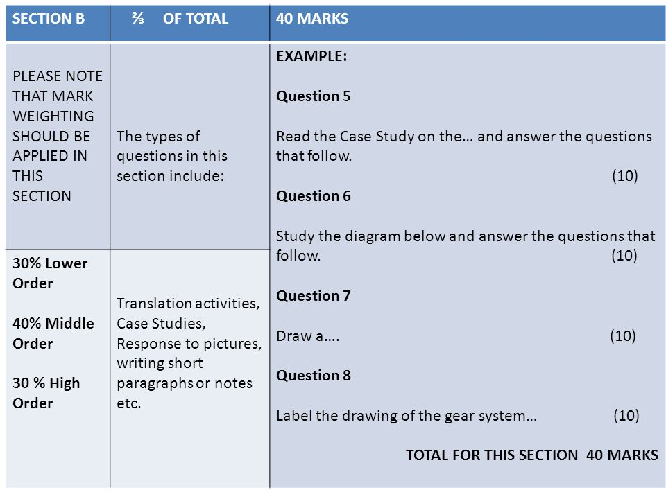 SECTION B ⅔ OF TOTAL. 40 MARKS. PLEASE NOTE THAT MARK WEIGHTING SHOULD BE APPLIED IN THIS SECTION.