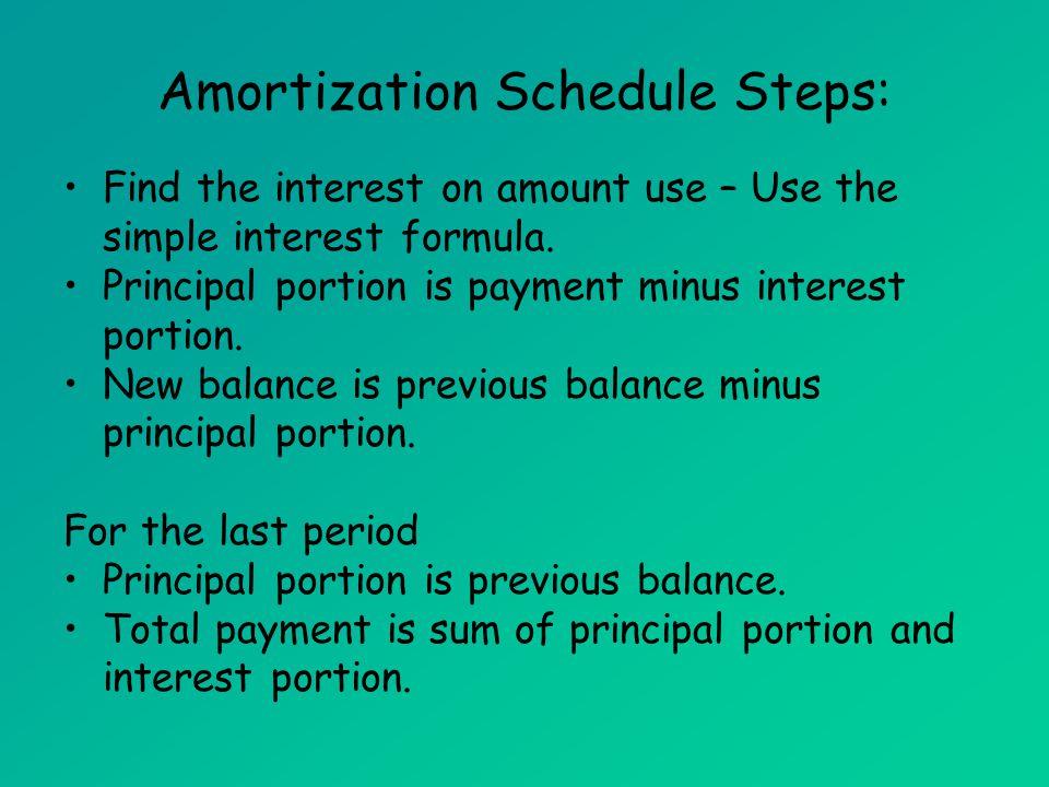 Amortization Schedule Steps: