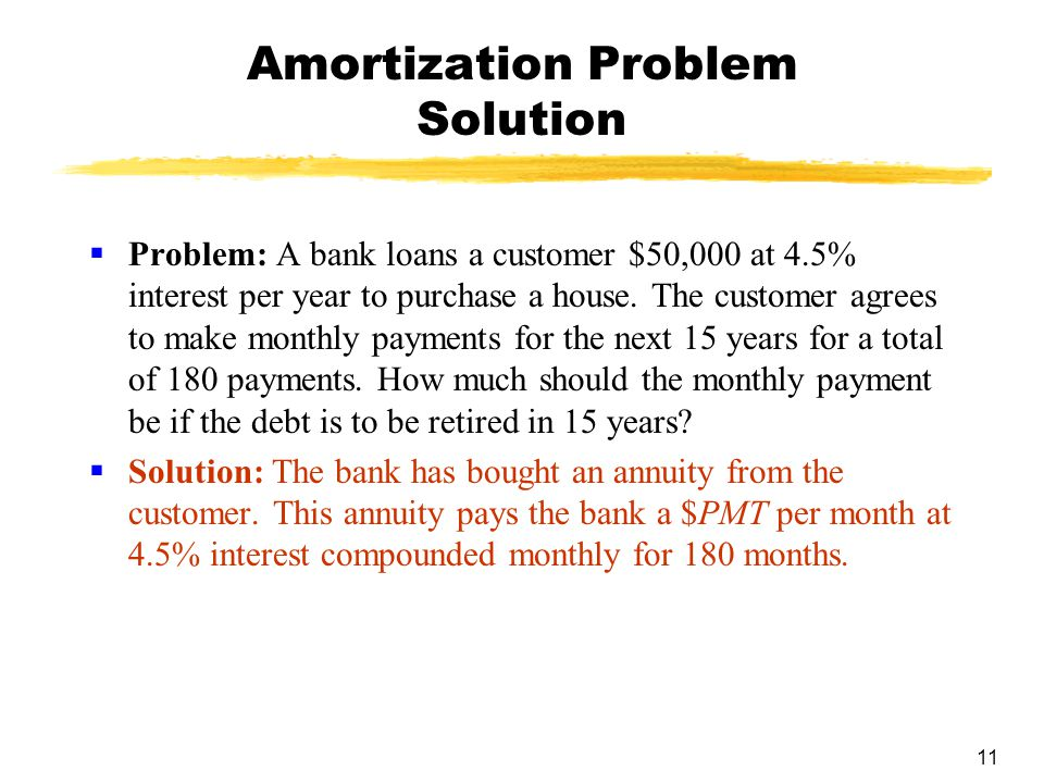 Amortization Problem Solution