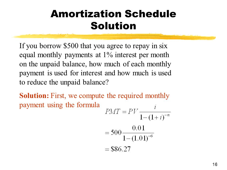 Amortization Schedule Solution
