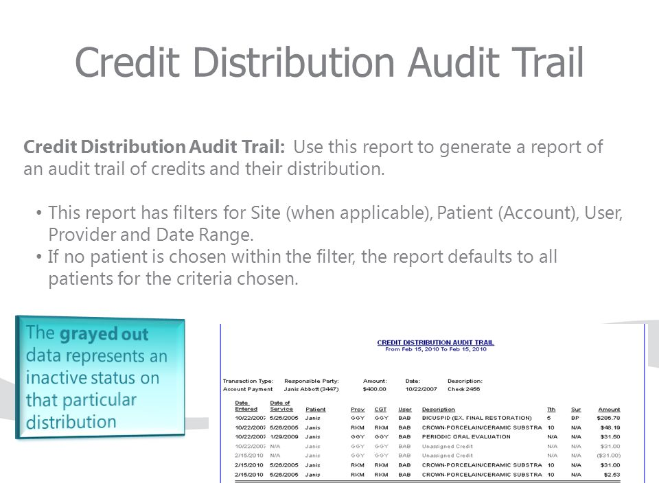 Credit Distribution Audit Trail