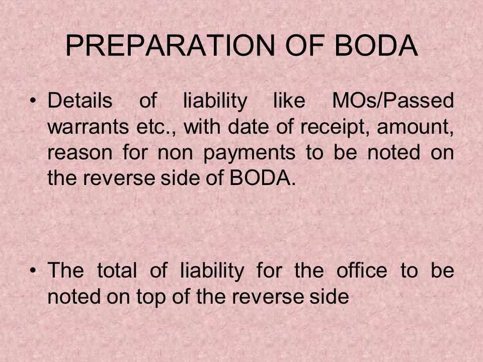 PREPARATION OF BODA