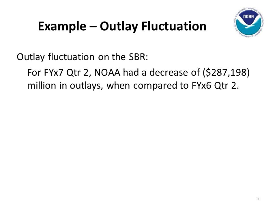 Example – Outlay Fluctuation