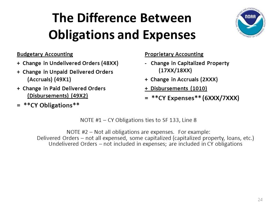 The Difference Between Obligations and Expenses
