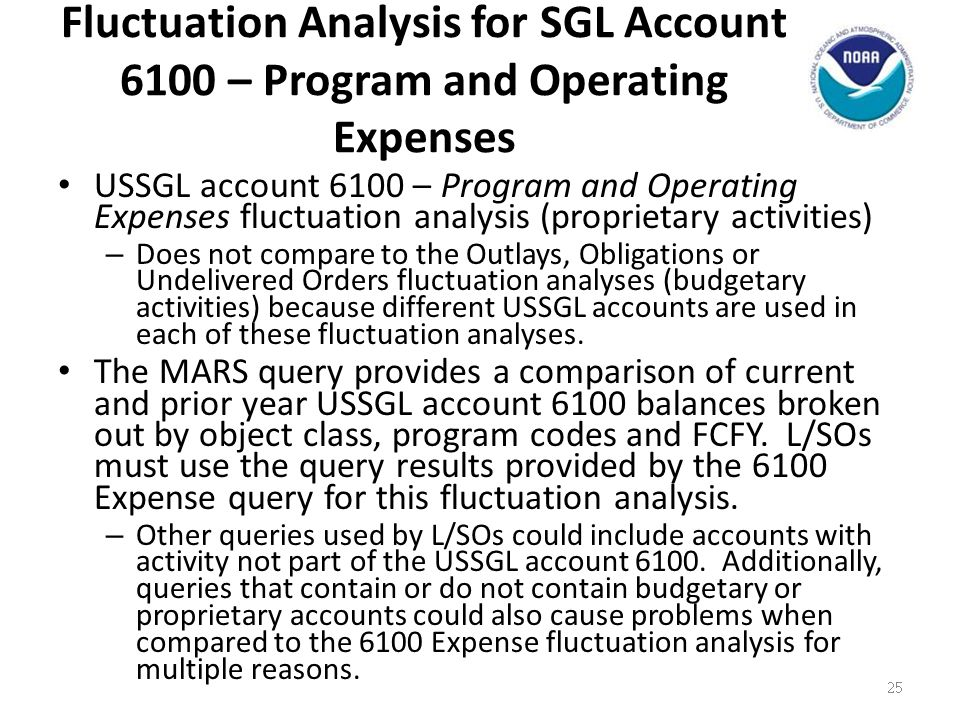 Fluctuation Analysis for SGL Account 6100 – Program and Operating Expenses