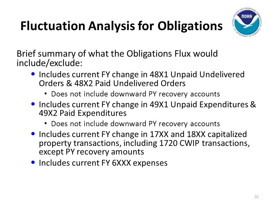 Fluctuation Analysis for Obligations