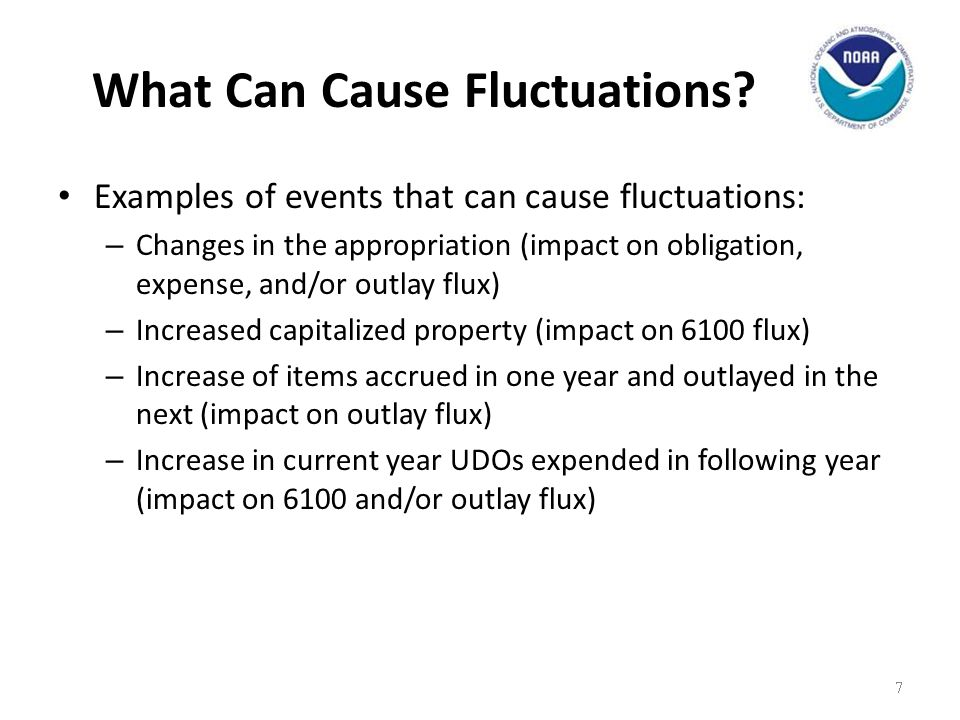 What Can Cause Fluctuations