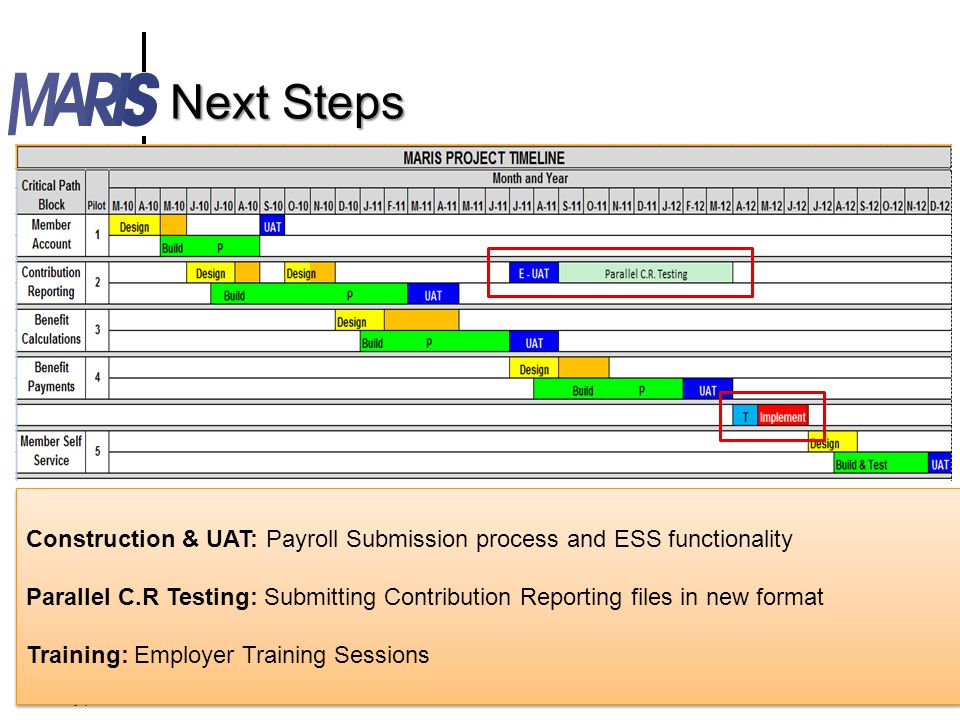Next Steps Construction & UAT: Payroll Submission process and ESS functionality.