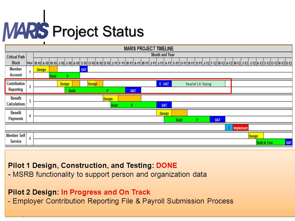 Project Status Pilot 1 Design, Construction, and Testing: DONE