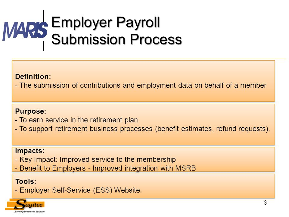 Employer Payroll Submission Process