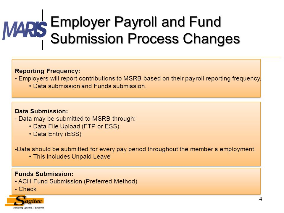 Employer Payroll and Fund Submission Process Changes