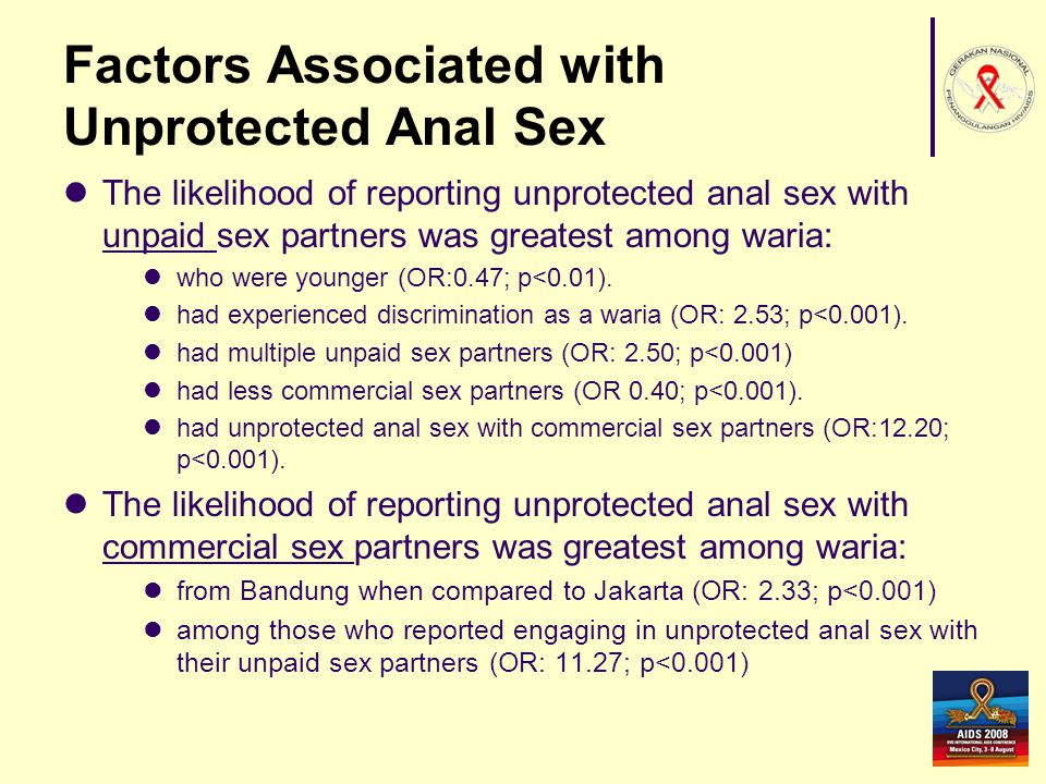Factors Associated with Unprotected Anal Sex