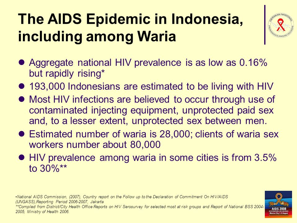 The AIDS Epidemic in Indonesia, including among Waria