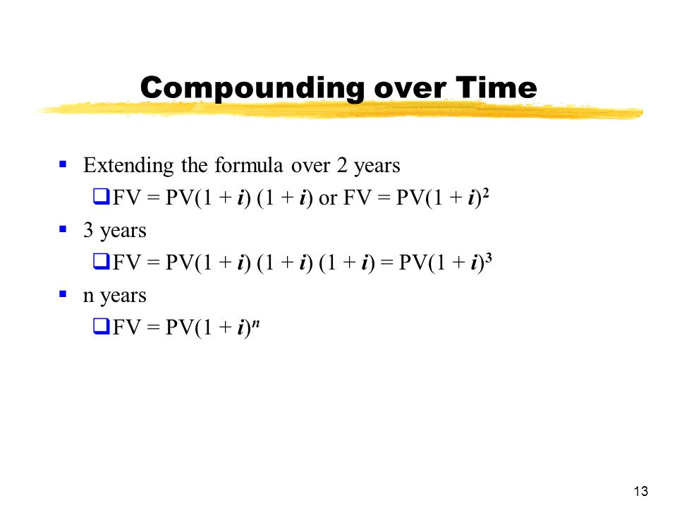 Compounding over Time Extending the formula over 2 years