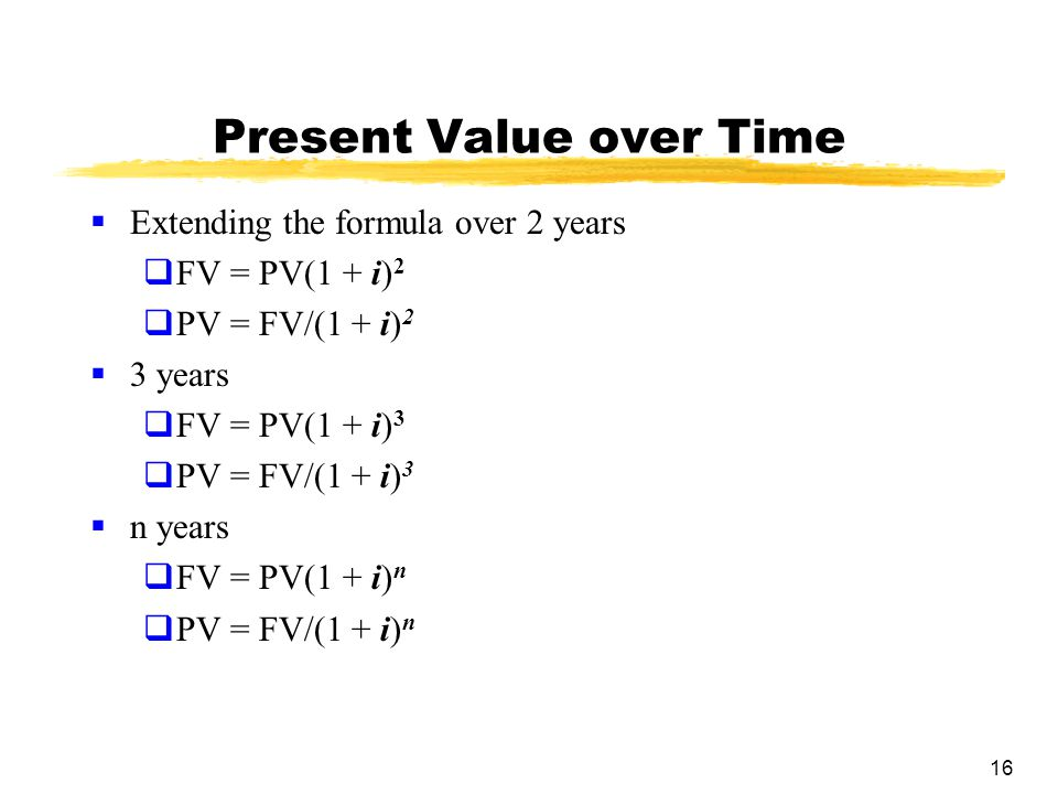 Present Value over Time