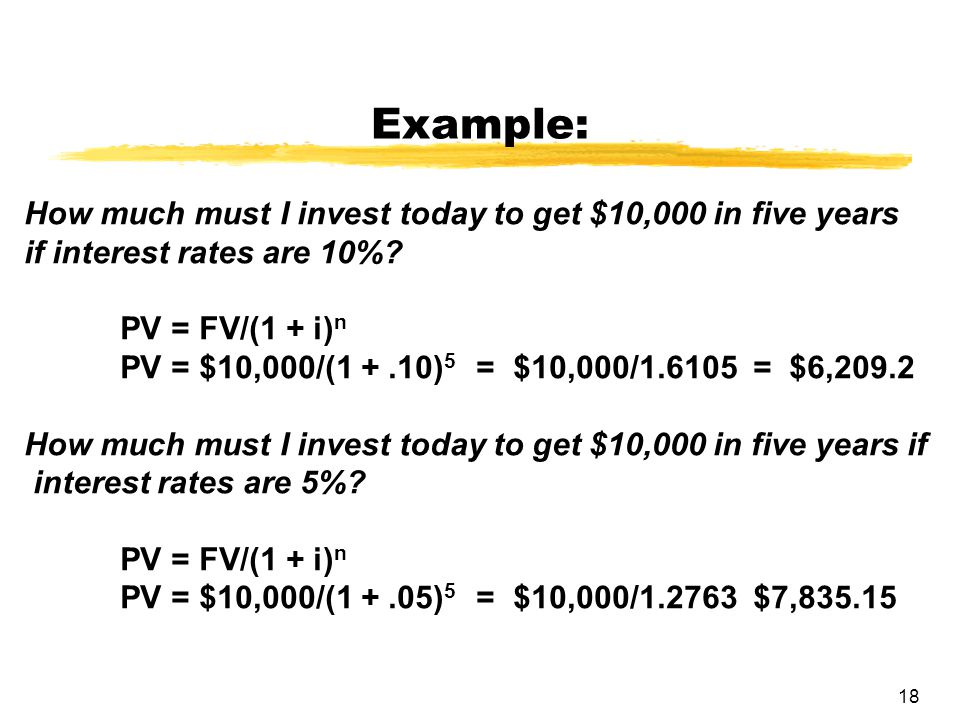 Example: How much must I invest today to get $10,000 in five years