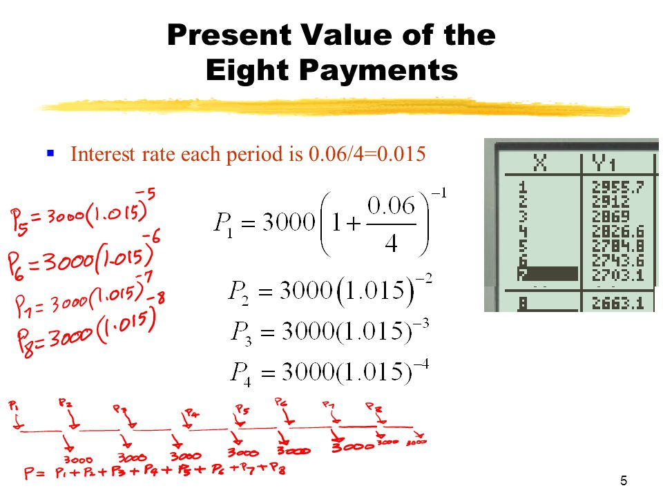 Present Value of the Eight Payments