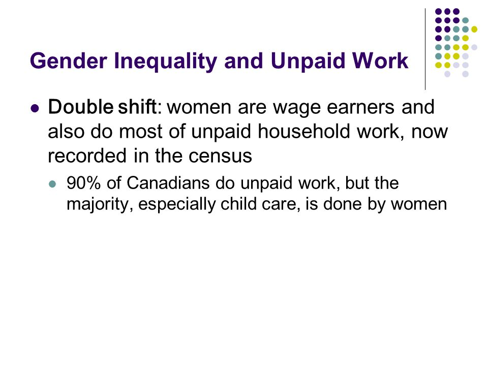 Gender Inequality and Unpaid Work