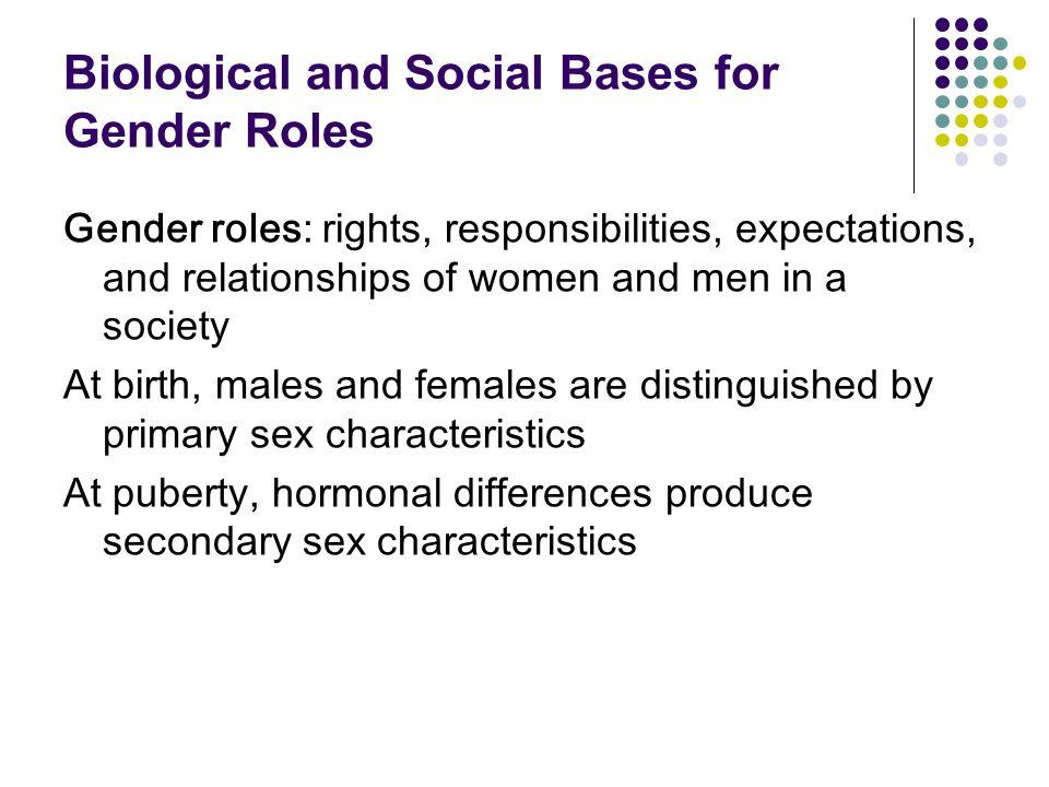Biological and Social Bases for Gender Roles
