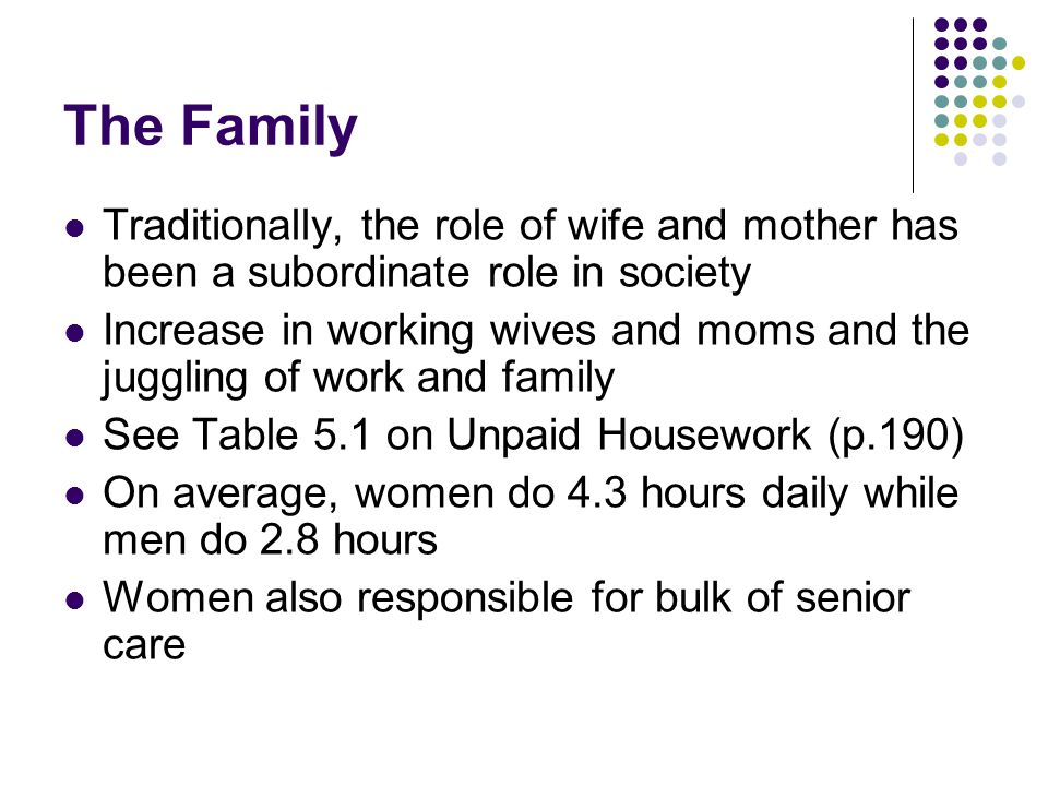 the role and impact of a mother in the society A significant impact on the psychological well-being of the family members and  their functioning,  cancer on the daily activities and roles of mothers in these  contexts in light of this gap in the literature, the  american cancer society  2015.