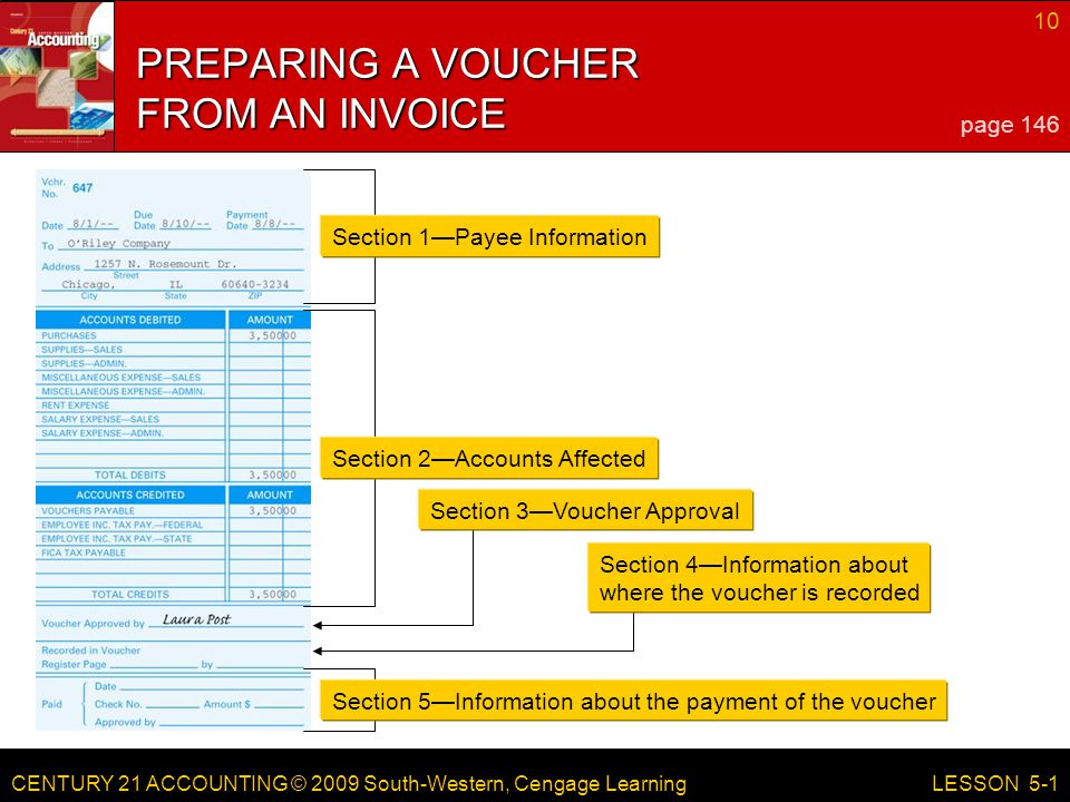 PREPARING A VOUCHER FROM AN INVOICE