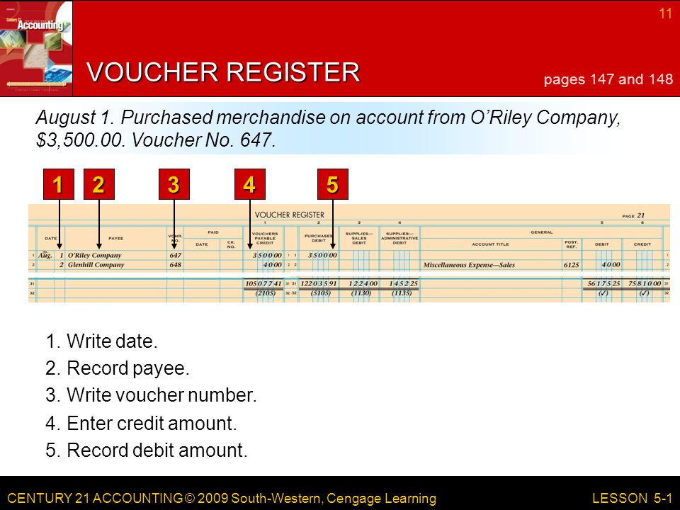 VOUCHER REGISTER pages 147 and 148. August 1. Purchased merchandise on account from O'Riley Company, $3,500.00. Voucher No. 647.