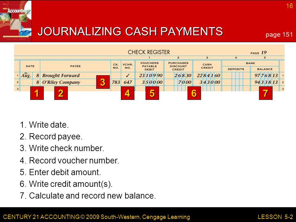 JOURNALIZING CASH PAYMENTS