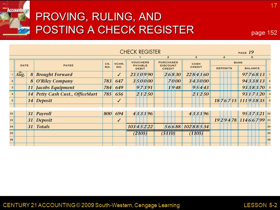 PROVING, RULING, AND POSTING A CHECK REGISTER