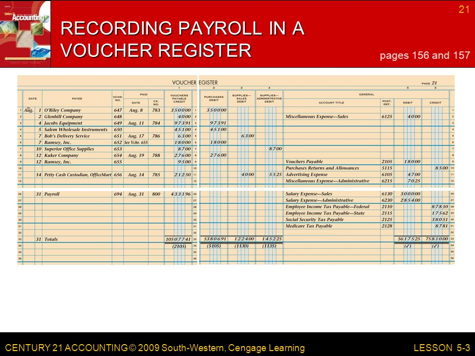 RECORDING PAYROLL IN A VOUCHER REGISTER