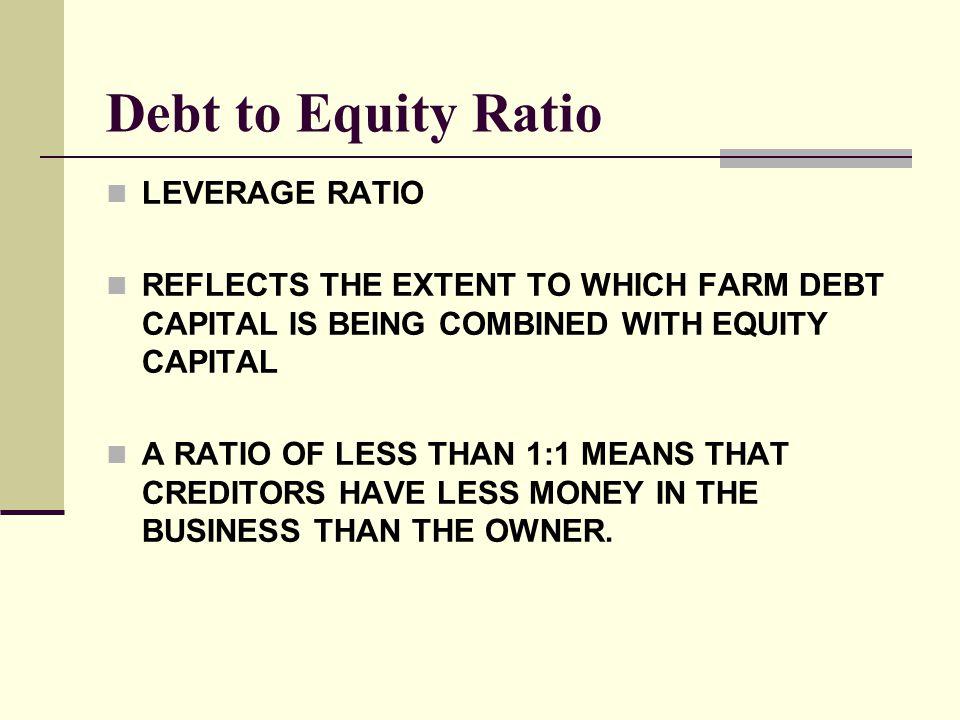 Debt to Equity Ratio LEVERAGE RATIO