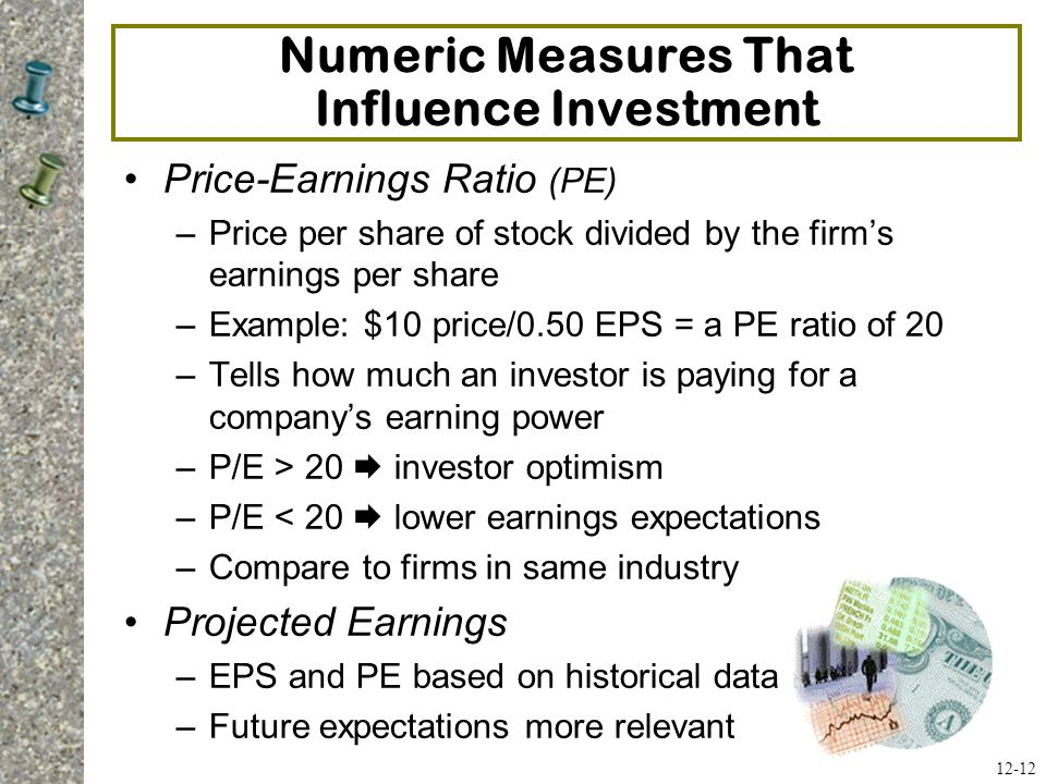 Numeric Measures That Influence Investment