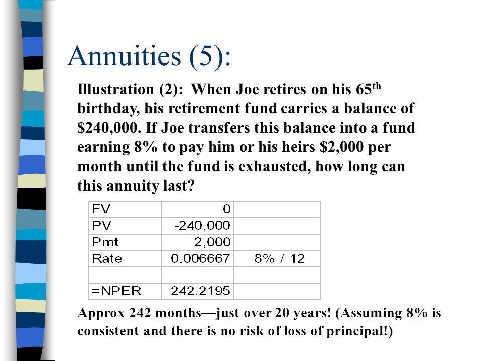 Annuities (5):