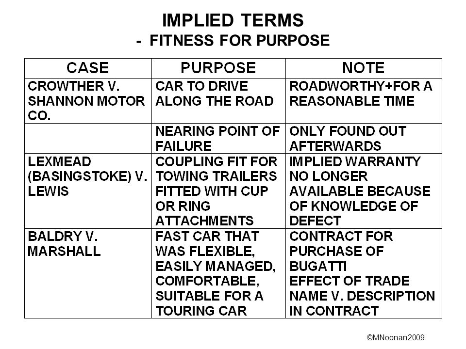 IMPLIED TERMS - FITNESS FOR PURPOSE