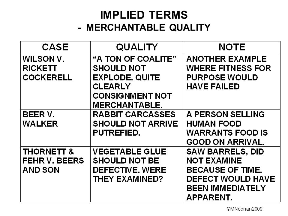 IMPLIED TERMS - MERCHANTABLE QUALITY