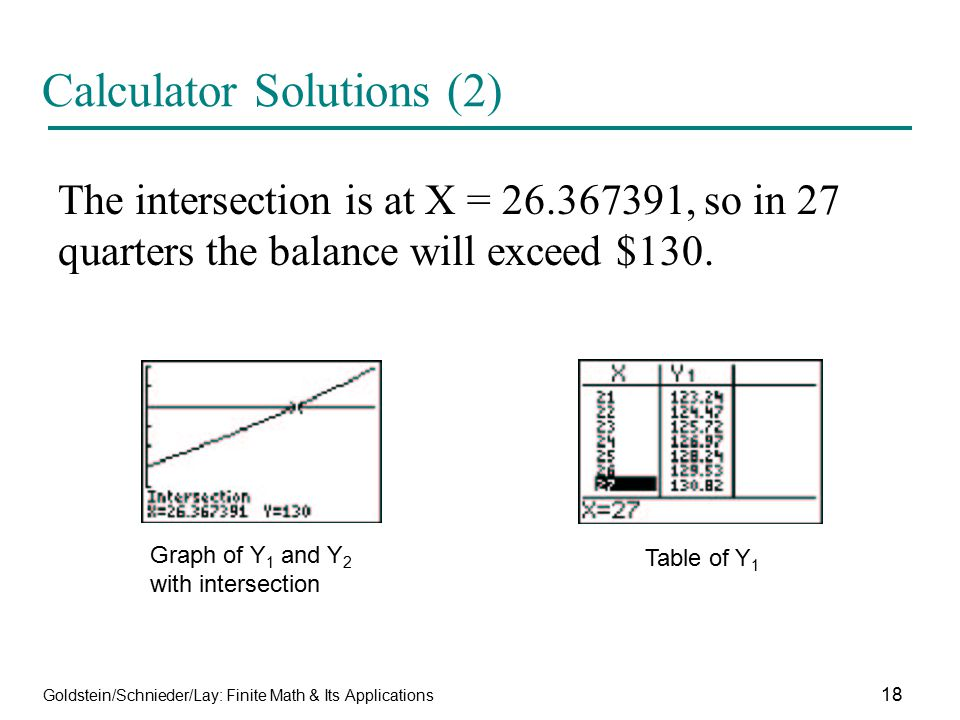 Calculator Solutions (2)