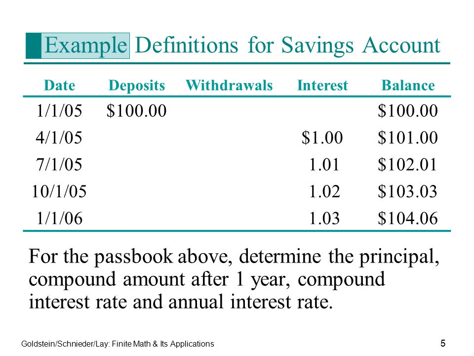 Example Definitions for Savings Account
