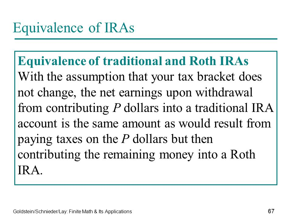 Equivalence of IRAs