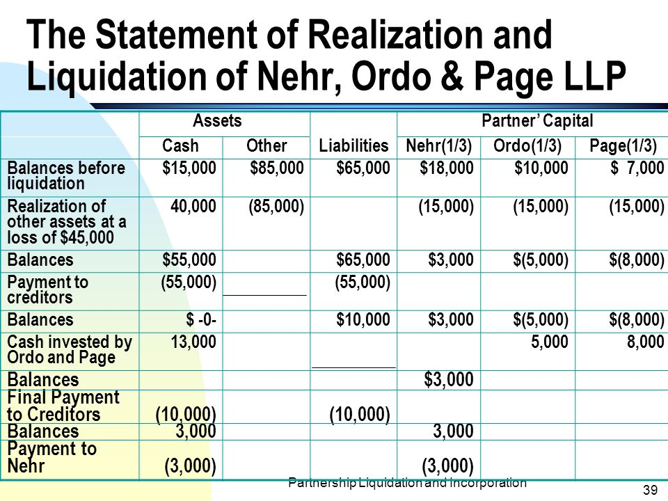 The Statement of Realization and Liquidation of Nehr, Ordo & Page LLP
