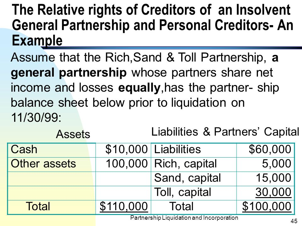 The Relative rights of Creditors of an Insolvent General Partnership and Personal Creditors- An Example