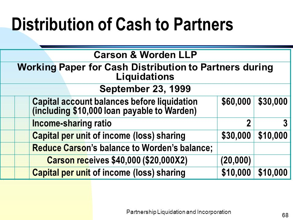 Distribution of Cash to Partners
