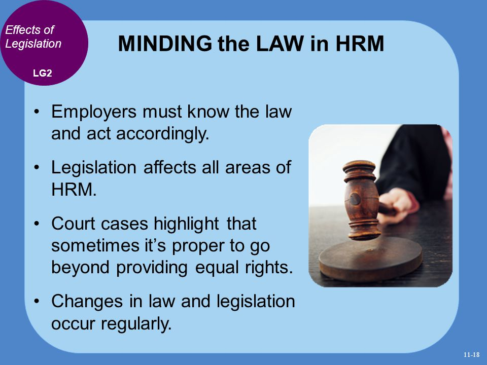 MINDING the LAW in HRM Effects of Legislation. LG2. Employers must know the law and act accordingly.