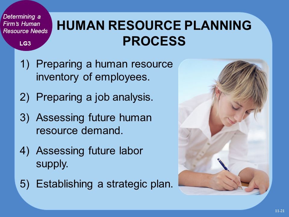 HUMAN RESOURCE PLANNING PROCESS