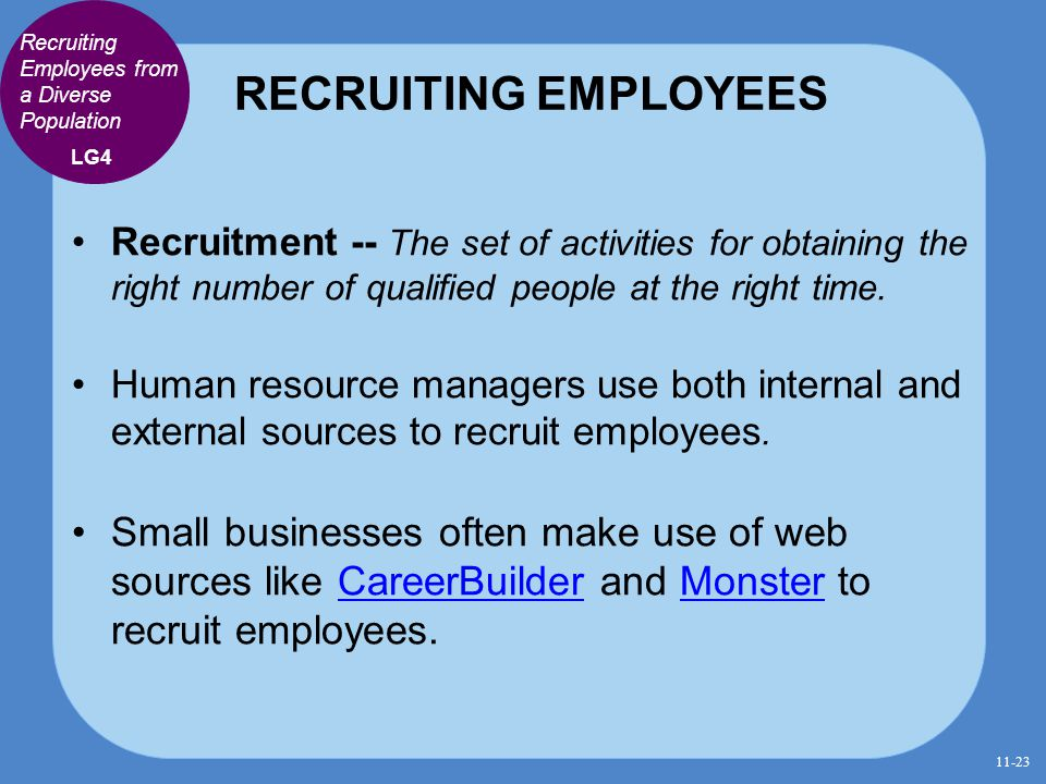 RECRUITING EMPLOYEES Recruiting Employees from a Diverse Population. LG4.