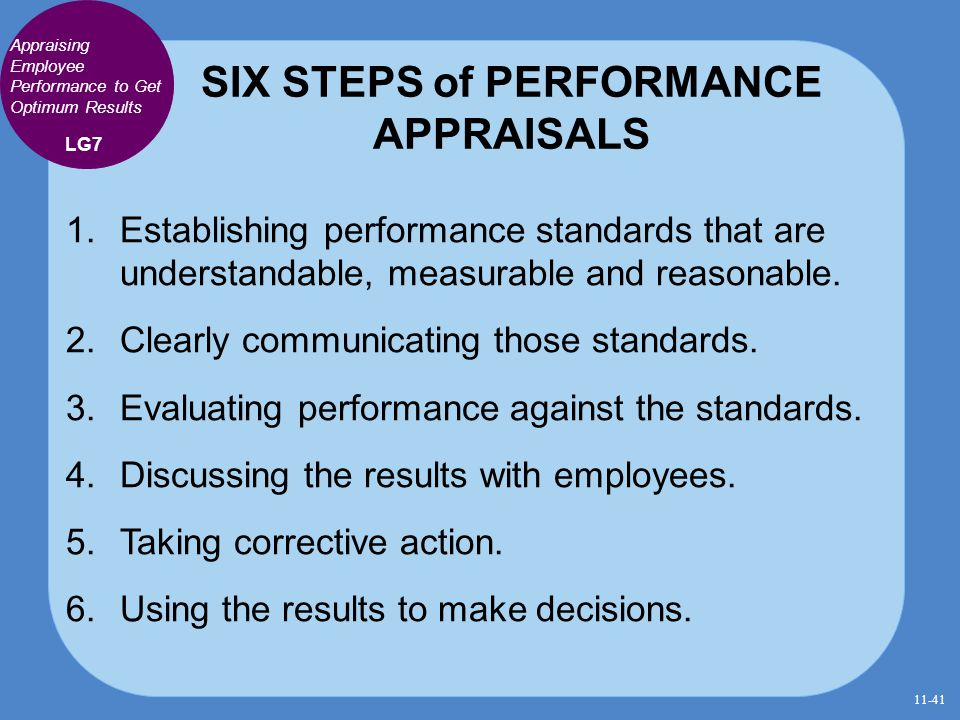 SIX STEPS of PERFORMANCE APPRAISALS