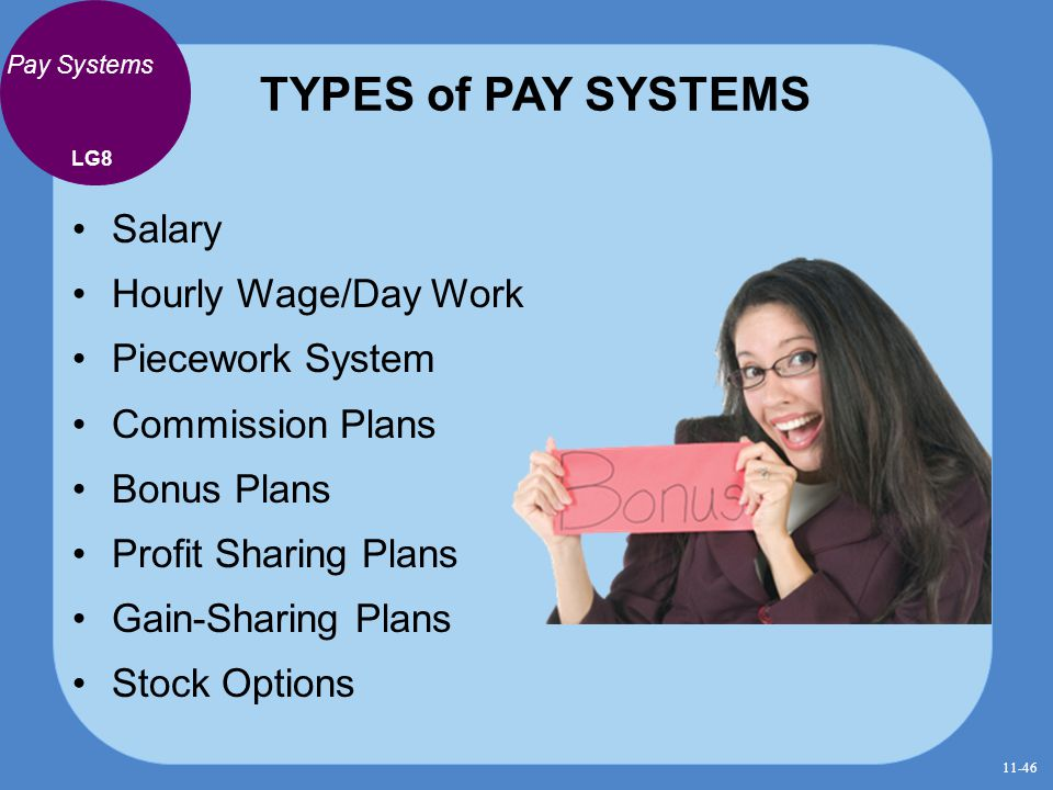 TYPES of PAY SYSTEMS Salary Hourly Wage/Day Work Piecework System