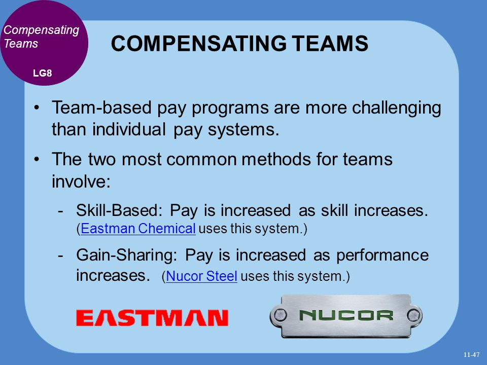 COMPENSATING TEAMS Compensating Teams. LG8. Team-based pay programs are more challenging than individual pay systems.