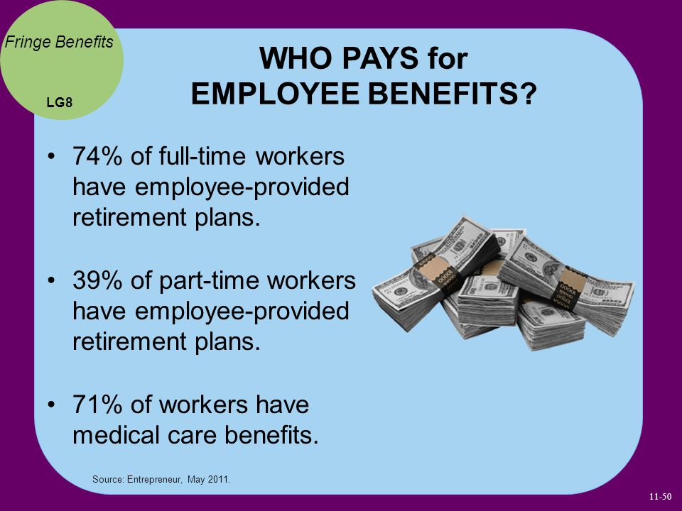 WHO PAYS for EMPLOYEE BENEFITS