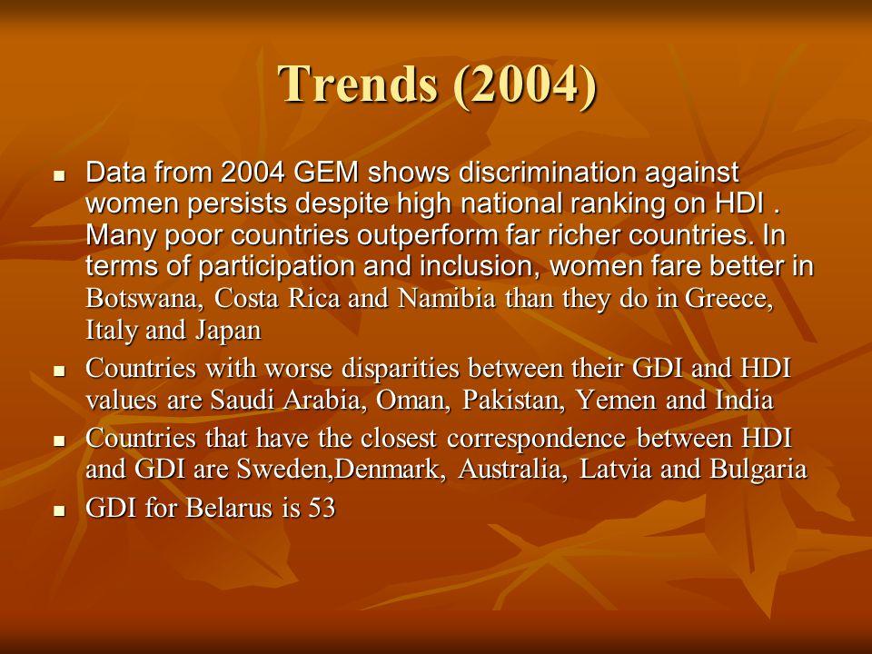 Trends (2004)
